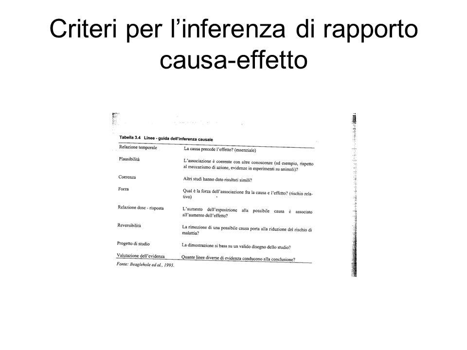 Criteri per linferenza di rapporto causa-effetto