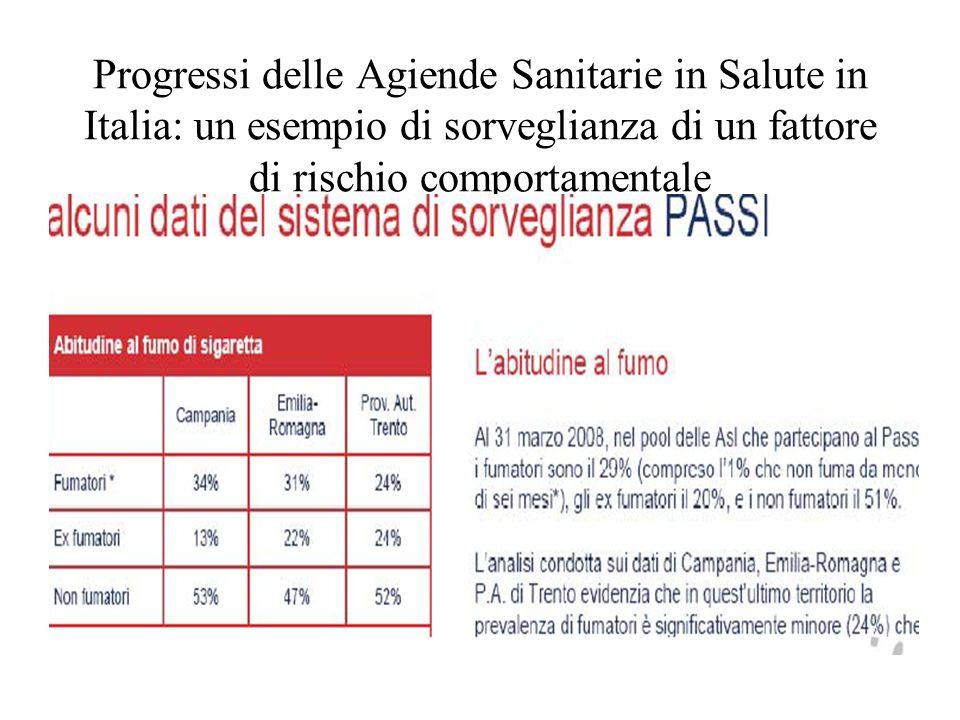 Progressi delle Agiende Sanitarie in Salute in Italia: un esempio di sorveglianza di un fattore di rischio comportamentale