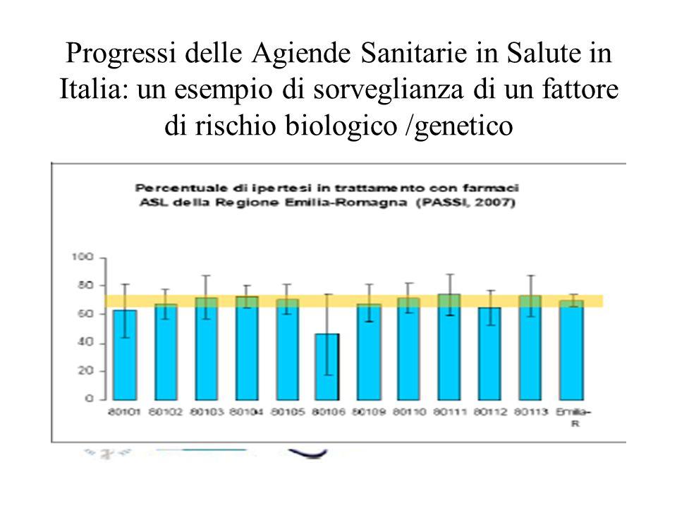 Progressi delle Agiende Sanitarie in Salute in Italia: un esempio di sorveglianza di un fattore di rischio biologico /genetico