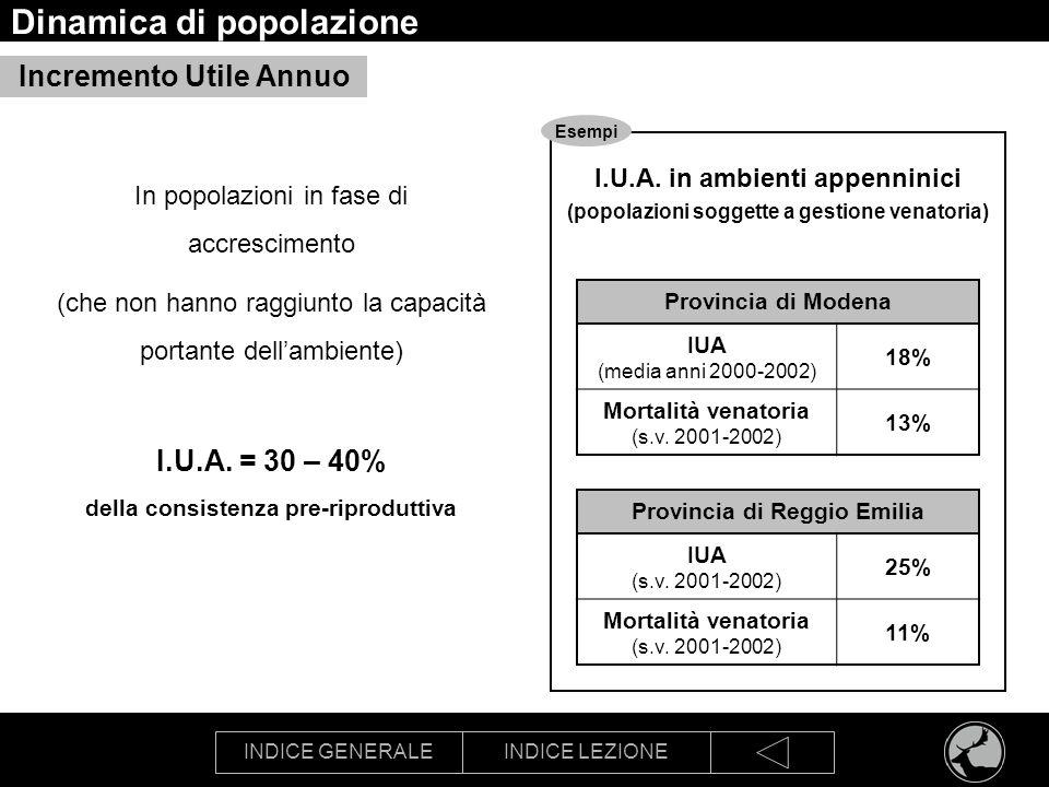INDICE GENERALEINDICE LEZIONE Dinamica di popolazione Incremento Utile Annuo I.U.A.