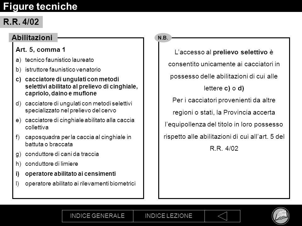 INDICE GENERALEINDICE LEZIONE Figure tecniche R.R. 4/02 Art. 5, comma 1 a)tecnico faunistico laureato b)istruttore faunistico venatorio c)cacciatore d