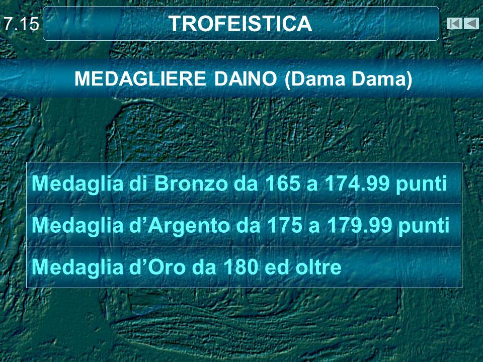 TROFEISTICA 7.15 MEDAGLIERE DAINO (Dama Dama) Medaglia dOro da 180 ed oltre Medaglia dArgento da 175 a 179.99 punti Medaglia di Bronzo da 165 a 174.99