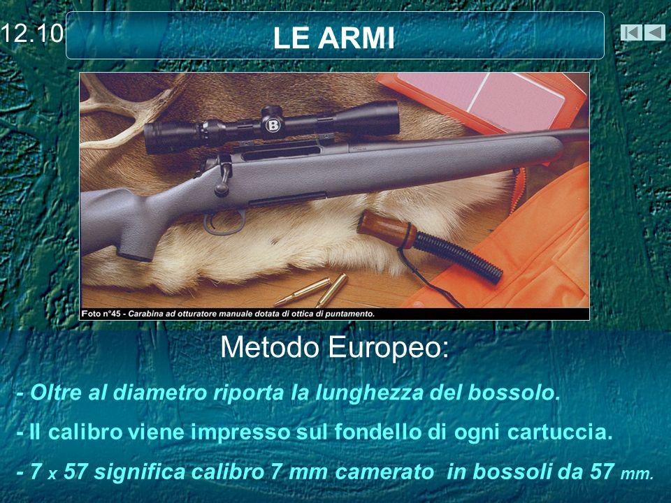 Metodo Europeo: - Oltre al diametro riporta la lunghezza del bossolo.