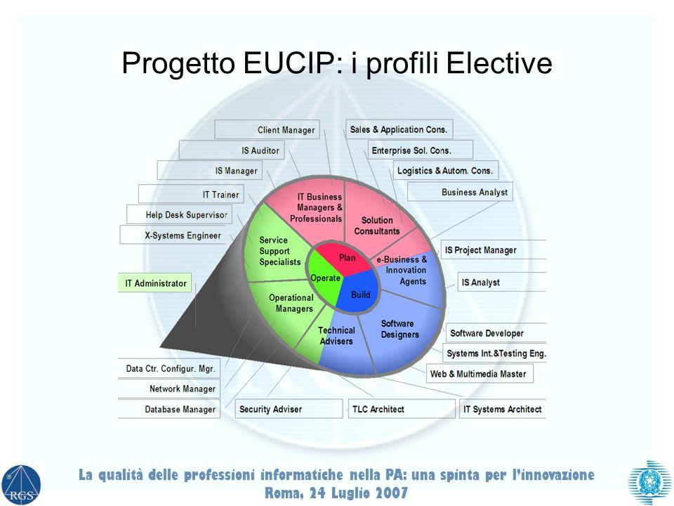 La qualità delle professioni informatiche nella PA: una spinta per linnovazione Roma, 24 Luglio 2007 Progetto EUCIP: i profili Elective