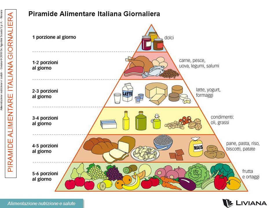 Alimentazione nutrizione e salute – Liviana © 2010 De Agostini Scuola S.p.A. – Novara Alimentazione nutrizione e salute Piramide Alimentare Italiana G