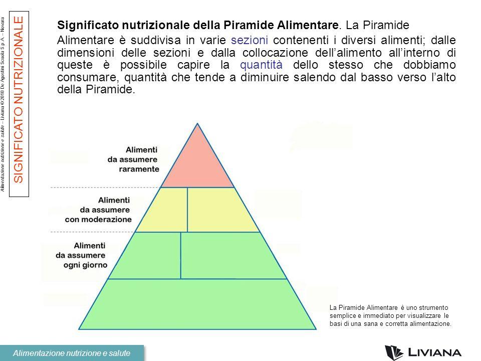 Alimentazione nutrizione e salute – Liviana © 2010 De Agostini Scuola S.p.A. – Novara Alimentazione nutrizione e salute SIGNIFICATO NUTRIZIONALE Signi