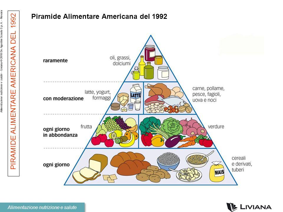 Alimentazione nutrizione e salute – Liviana © 2010 De Agostini Scuola S.p.A. – Novara Alimentazione nutrizione e salute Piramide Alimentare Americana