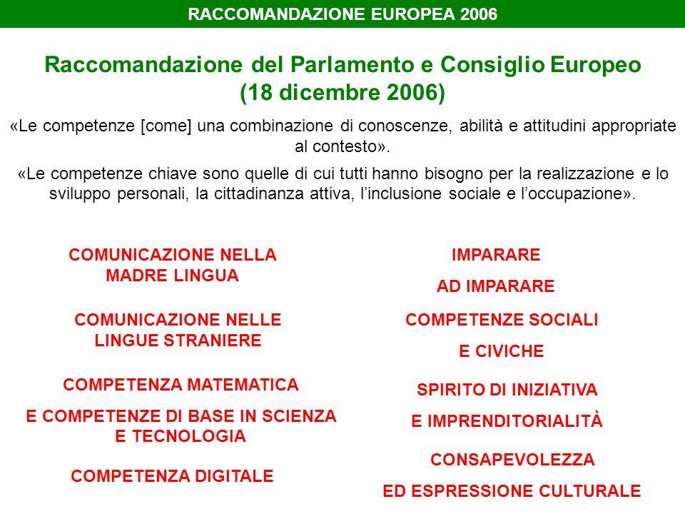 Raccomandazione del Parlamento e Consiglio Europeo (18 dicembre 2006) «Le competenze [come] una combinazione di conoscenze, abilità e attitudini appropriate al contesto».