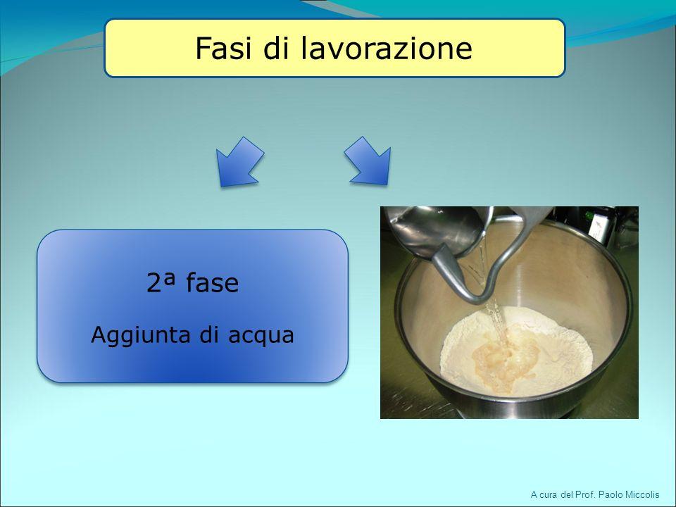 2ª fase Aggiunta di acqua Fasi di lavorazione A cura del Prof. Paolo Miccolis