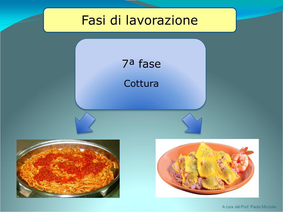 7ª fase Cottura Fasi di lavorazione A cura del Prof. Paolo Miccolis