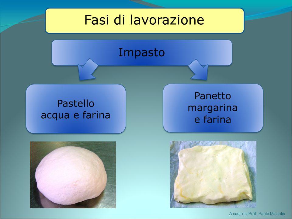 Impasto Pastello acqua e farina Panetto margarina e farina Fasi di lavorazione A cura del Prof. Paolo Miccolis