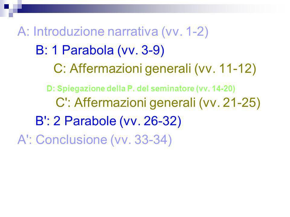 A: Introduzione narrativa (vv. 1-2) B: 1 Parabola (vv. 3-9) C: Affermazioni generali (vv. 11-12) D: Spiegazione della P. del seminatore (vv. 14-20) C'