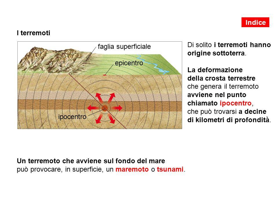 I terremoti Di solito i terremoti hanno origine sottoterra.