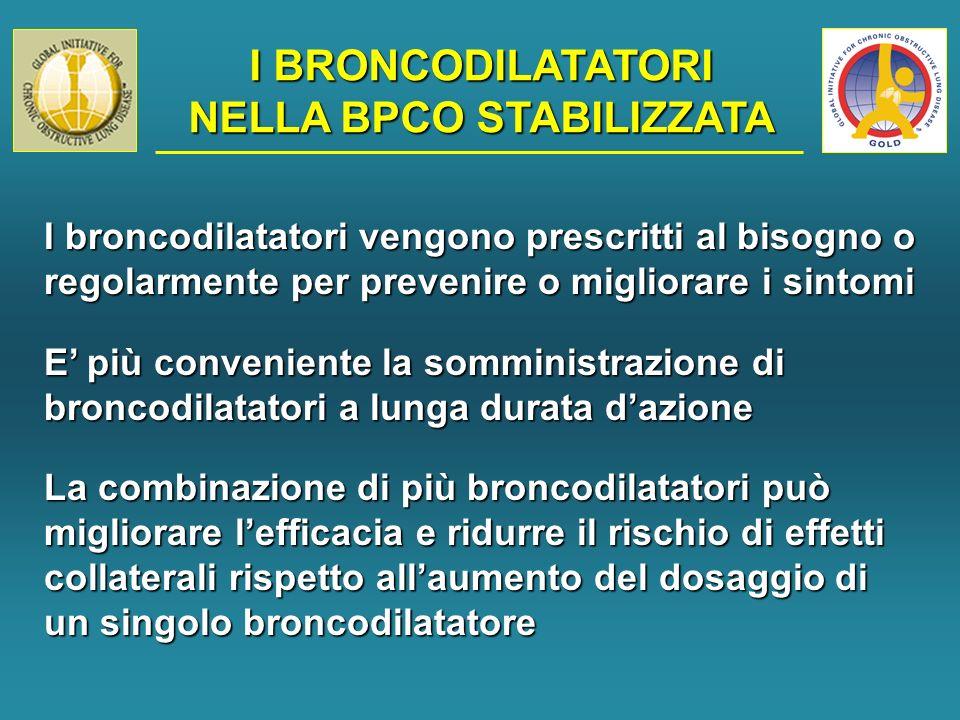 I BRONCODILATATORI NELLA BPCO STABILIZZATA I broncodilatatori vengono prescritti al bisogno o regolarmente per prevenire o migliorare i sintomi E' più conveniente la somministrazione di broncodilatatori a lunga durata d'azione La combinazione di più broncodilatatori può migliorare l'efficacia e ridurre il rischio di effetti collaterali rispetto all'aumento del dosaggio di un singolo broncodilatatore