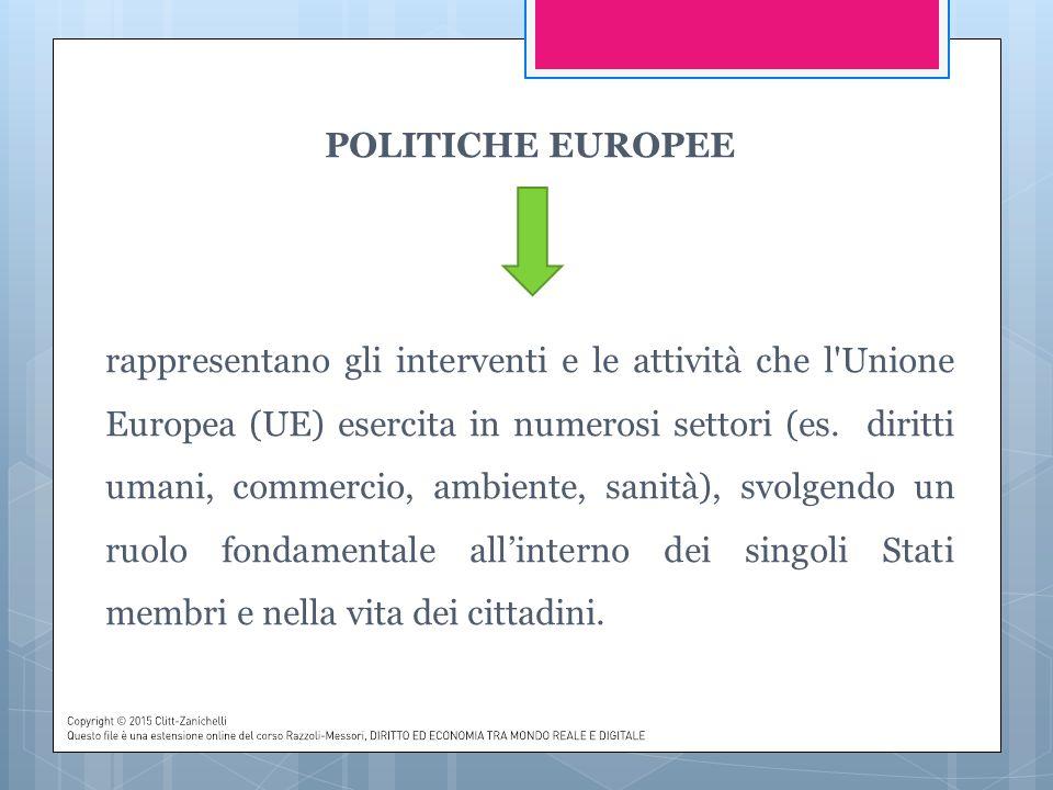 POLITICHE EUROPEE rappresentano gli interventi e le attività che l'Unione Europea (UE) esercita in numerosi settori (es. diritti umani, commercio, amb