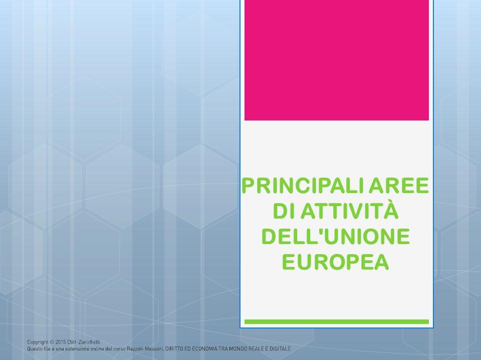 PRINCIPALI AREE DI ATTIVITÀ DELL'UNIONE EUROPEA