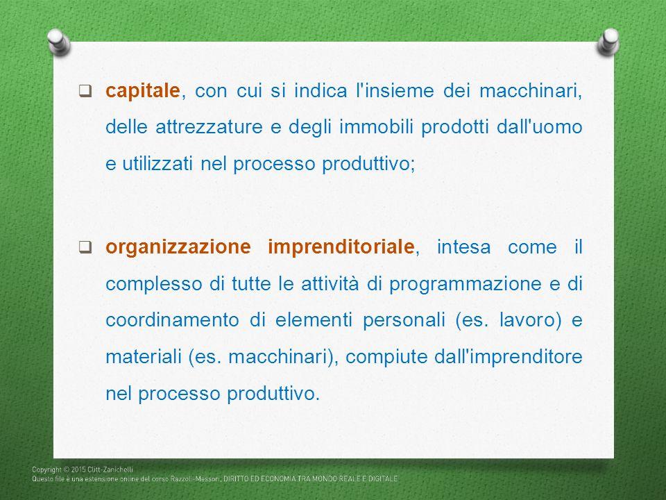  capitale, con cui si indica l'insieme dei macchinari, delle attrezzature e degli immobili prodotti dall'uomo e utilizzati nel processo produttivo; 