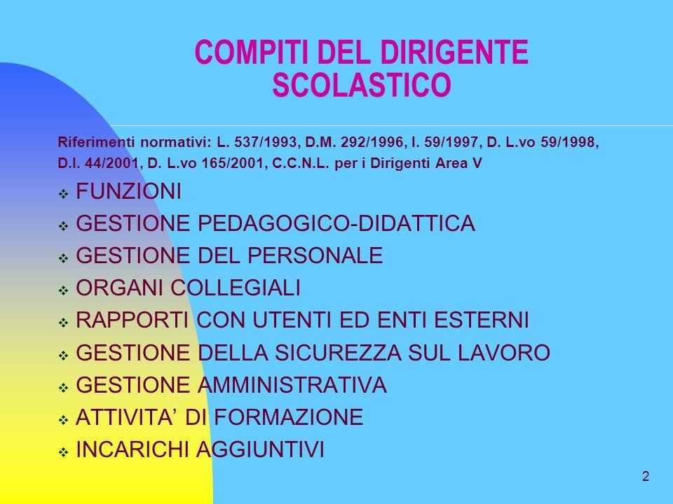 2 COMPITI DEL DIRIGENTE SCOLASTICO Riferimenti normativi: L.