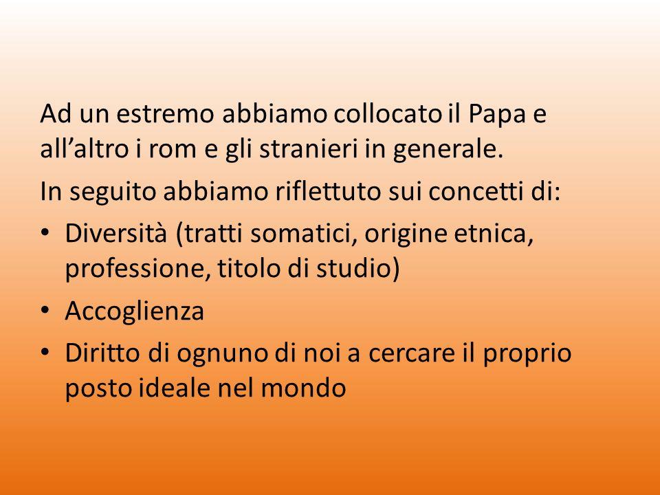 Ad un estremo abbiamo collocato il Papa e all'altro i rom e gli stranieri in generale.