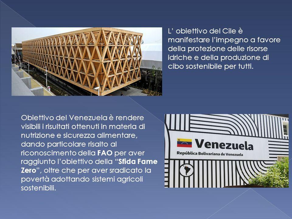  Informazioni: Wikipedia, sito ufficiale EXPO.  Immagini: Google Immagini.