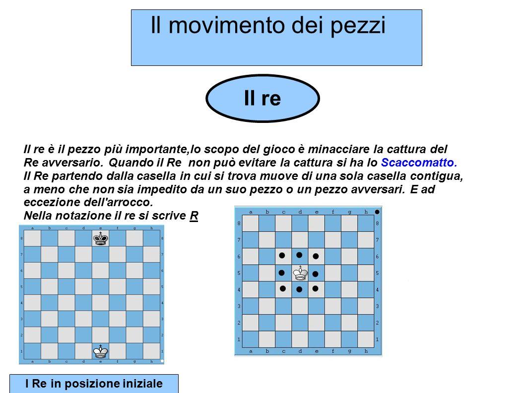 Il movimento dei pezzi Il re Il re è il pezzo più importante,lo scopo del gioco è minacciare la cattura del Re avversario.