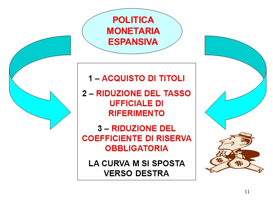 10 POLITICA MONETARIA 1 – OFFERTA DI MONETA 2 - CONTROLLO DEL LIVELLO DEI TASSI DI INTERESSE