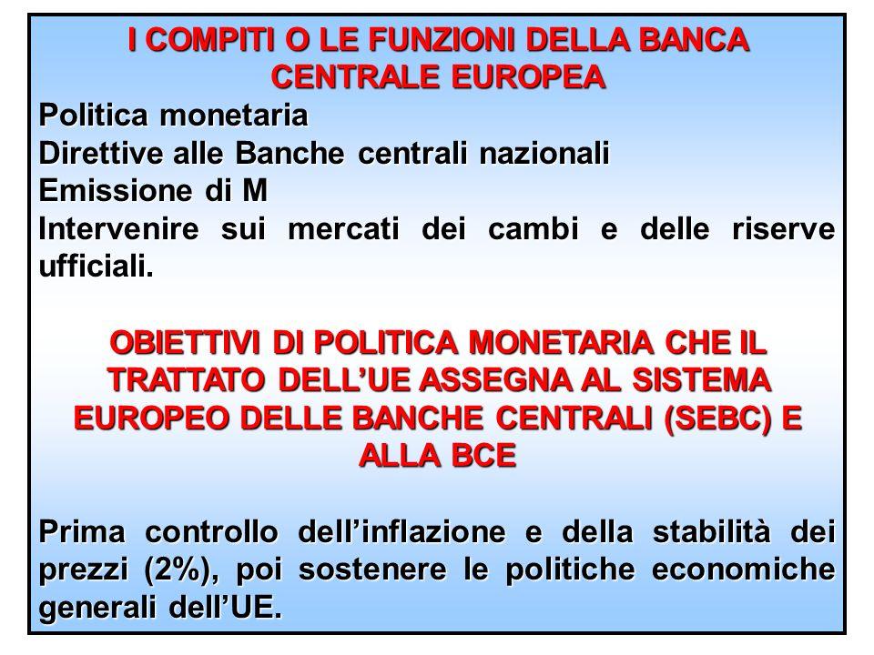 18 LA MONETA BANCARIA - IL MOLTIPLICATORE DEI DEPOSITI M = offerta di moneta M = Circ + Db (Circolante + Depositi bancari) BM = Circ + Ris (Base monet