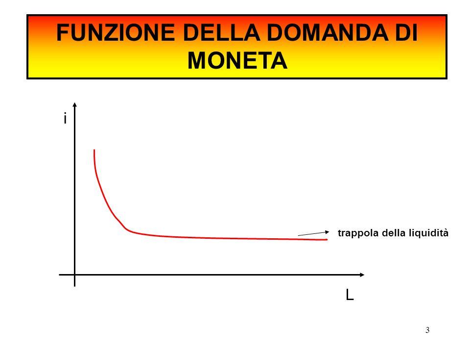 2 FUNZIONE DELLA DOMANDA DI MONETA L = f (Y,i) L = L 0 + kY – hi dove L 0 = domanda autonoma di M come riserva di valore K e h = parametri che indican