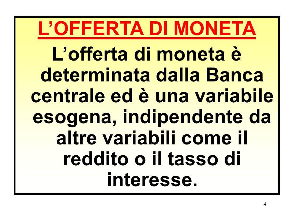 3 FUNZIONE DELLA DOMANDA DI MONETA trappola della liquidità i L