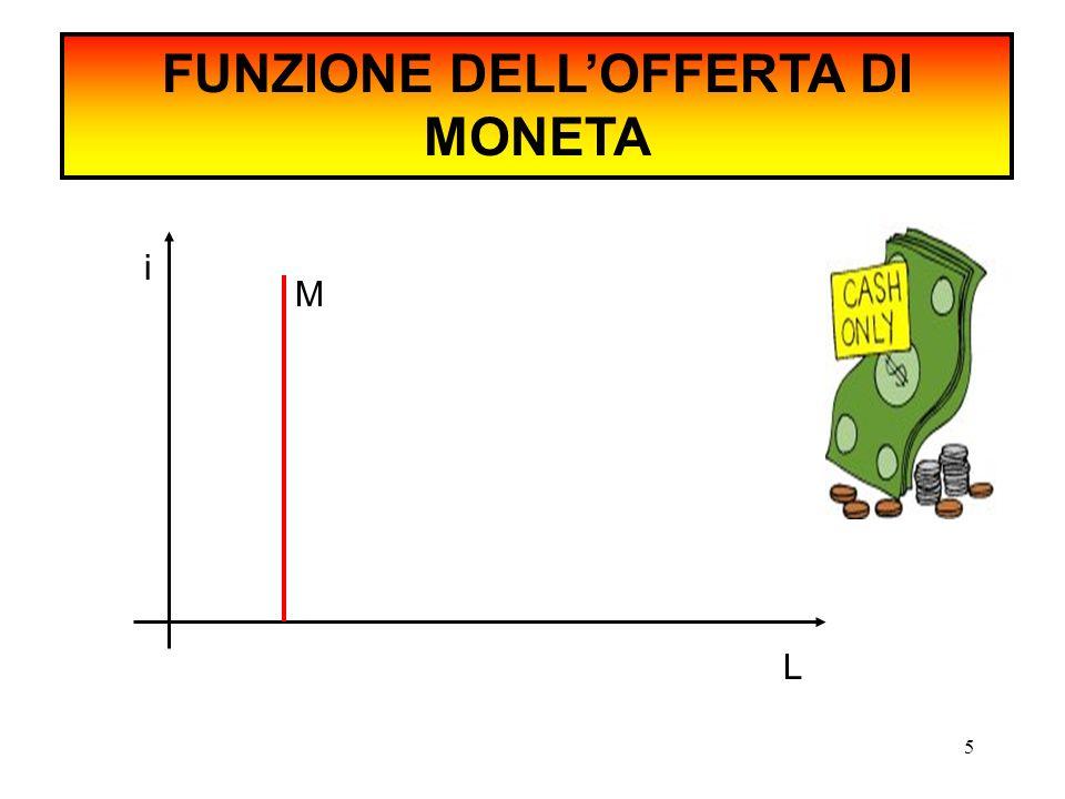 4 L'OFFERTA DI MONETA L'offerta di moneta è determinata dalla Banca centrale ed è una variabile esogena, indipendente da altre variabili come il reddi
