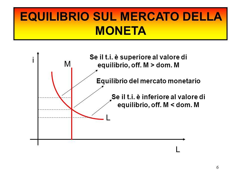5 FUNZIONE DELL'OFFERTA DI MONETA i L M