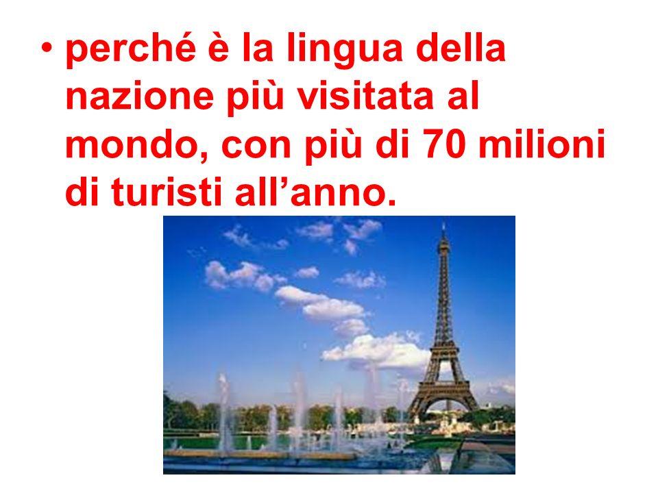 perché è la lingua della nazione più visitata al mondo, con più di 70 milioni di turisti all'anno.