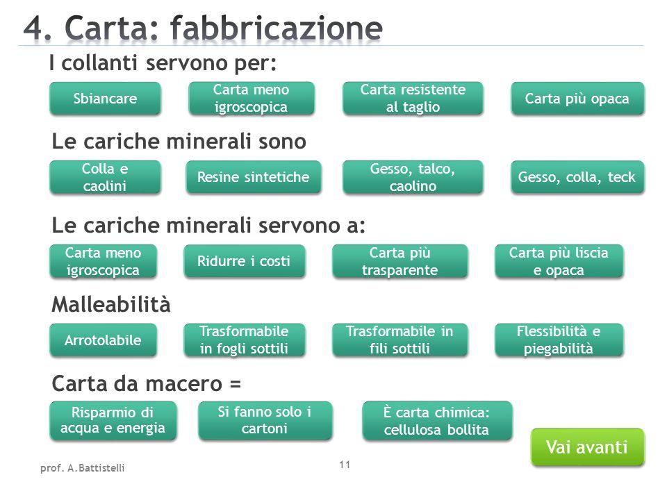I collanti servono per: Le cariche minerali sono Le cariche minerali servono a: Malleabilità Carta da macero = prof.