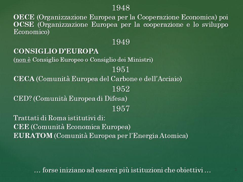 1948 OECE (Organizzazione Europea per la Cooperazione Economica) poi OCSE (Organizzazione Europea per la cooperazione e lo sviluppo Economico) 1949 CONSIGLIO D'EUROPA (non è Consiglio Europeo o Consiglio dei Ministri) 1951 CECA (Comunità Europea del Carbone e dell'Acciaio) 1952 CED.