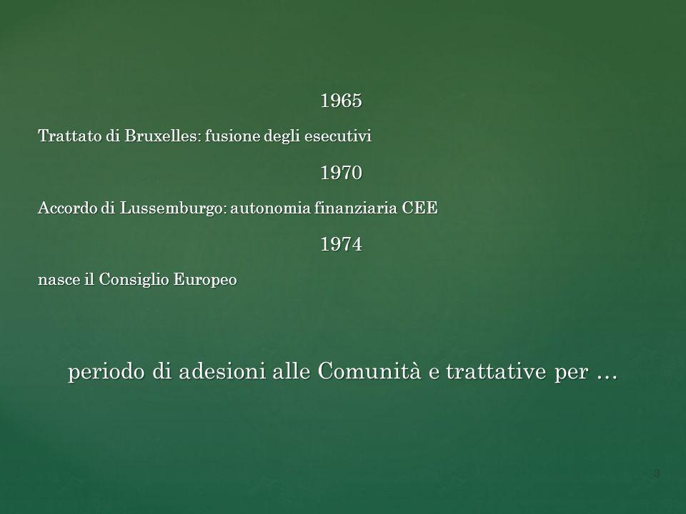 1965 Trattato di Bruxelles: fusione degli esecutivi 1970 Accordo di Lussemburgo: autonomia finanziaria CEE 1974 nasce il Consiglio Europeo periodo di adesioni alle Comunità e trattative per … 3
