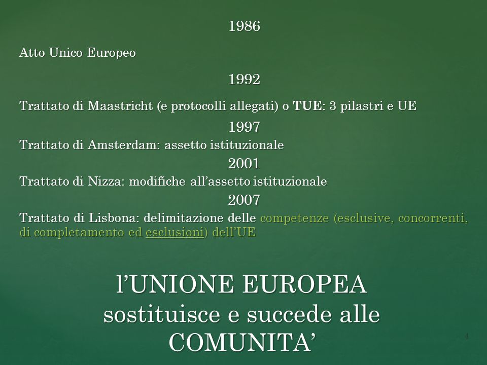 1986 Atto Unico Europeo 1992 Trattato di Maastricht (e protocolli allegati) o TUE : 3 pilastri e UE 1997 Trattato di Amsterdam: assetto istituzionale 2001 Trattato di Nizza: modifiche all'assetto istituzionale 2007 Trattato di Lisbona: delimitazione delle competenze (esclusive, concorrenti, di completamento ed esclusioni) dell'UE l'UNIONE EUROPEA sostituisce e succede alle COMUNITA' 4