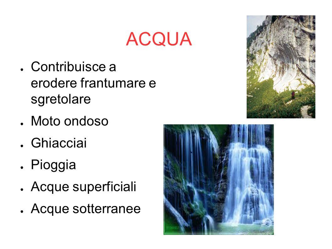 ACQUA ● Contribuisce a erodere frantumare e sgretolare ● Moto ondoso ● Ghiacciai ● Pioggia ● Acque superficiali ● Acque sotterranee