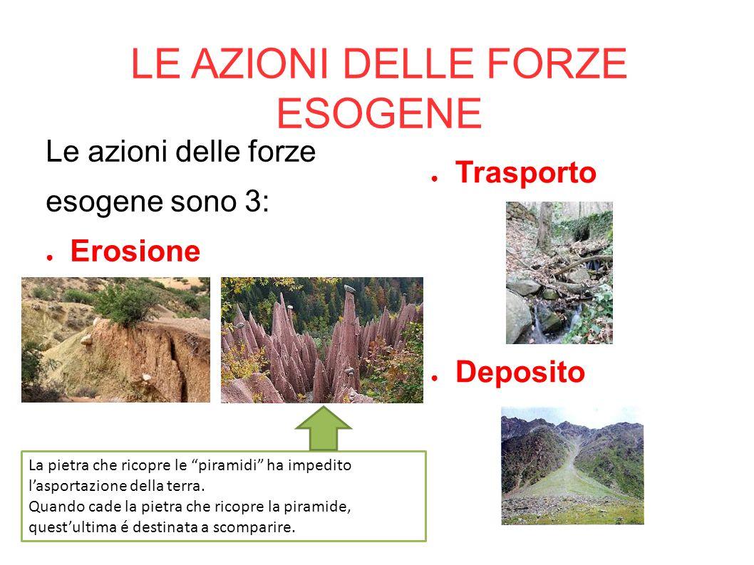 LE AZIONI DELLE FORZE ESOGENE Le azioni delle forze esogene sono 3: ● Erosione ● Trasporto ● Deposito La pietra che ricopre le piramidi ha impedito l'asportazione della terra.
