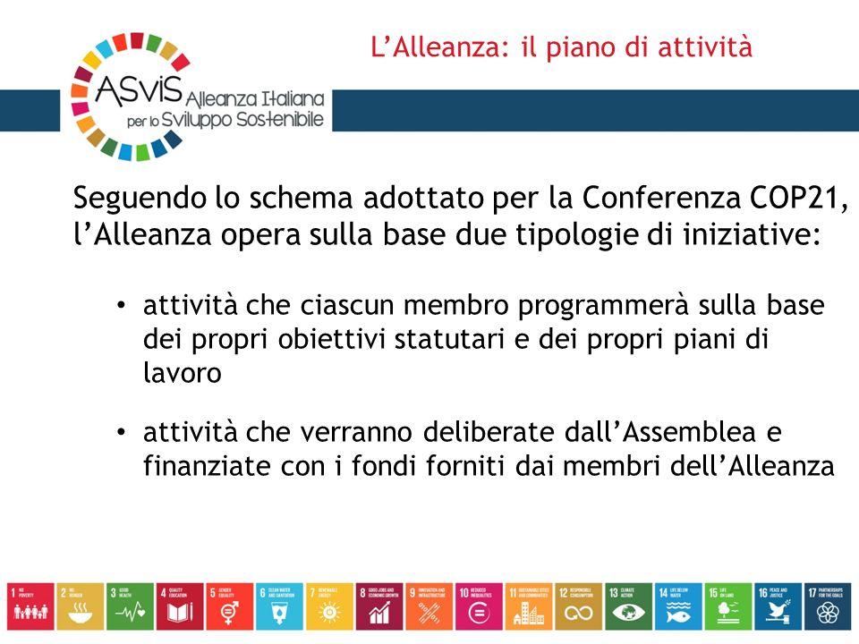 Seguendo lo schema adottato per la Conferenza COP21, l'Alleanza opera sulla base due tipologie di iniziative: attività che ciascun membro programmerà sulla base dei propri obiettivi statutari e dei propri piani di lavoro attività che verranno deliberate dall'Assemblea e finanziate con i fondi forniti dai membri dell'Alleanza L'Alleanza: il piano di attività