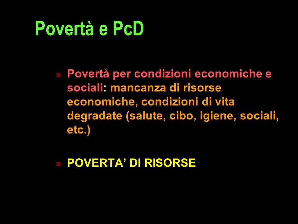 Povertà e PcD Povertà per condizioni economiche e sociali: mancanza di risorse economiche, condizioni di vita degradate (salute, cibo, igiene, sociali, etc.) POVERTA' DI RISORSE