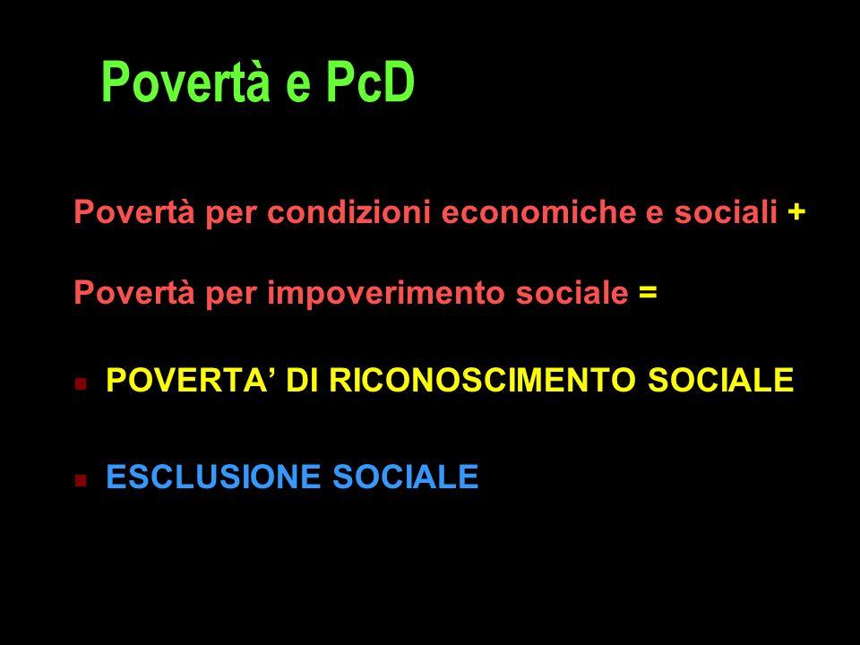 Povertà e PcD Povertà per condizioni economiche e sociali + Povertà per impoverimento sociale = POVERTA' DI RICONOSCIMENTO SOCIALE ESCLUSIONE SOCIALE