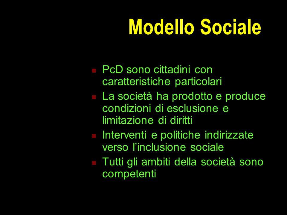 Modello Sociale PcD sono cittadini con caratteristiche particolari La società ha prodotto e produce condizioni di esclusione e limitazione di diritti Interventi e politiche indirizzate verso l'inclusione sociale Tutti gli ambiti della società sono competenti