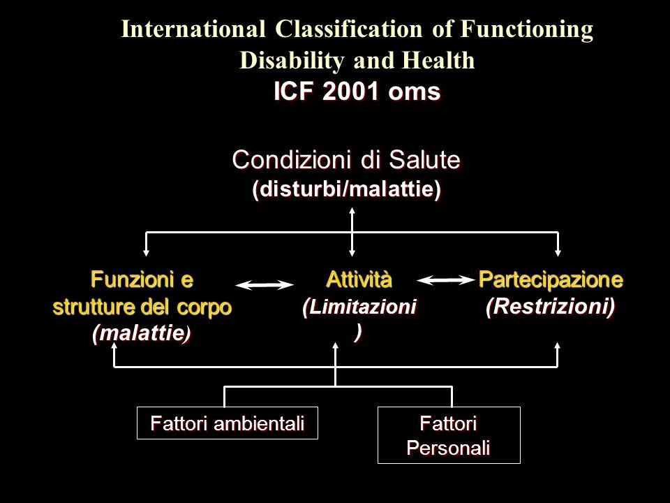 Condizioni di Salute (disturbi/malattie) International Classification of Functioning Disability and Health ICF 2001 oms Fattori ambientali Fattori Personali Funzioni e strutture del corpo (malattie ) Attività ( Limitazioni ) Partecipazione(Restrizioni)