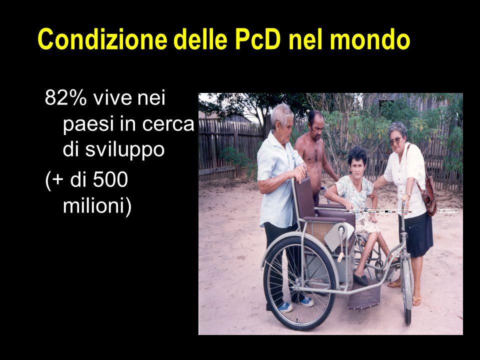 Condizione delle PcD nel mondo 82% vive nei paesi in cerca di sviluppo (+ di 500 milioni)