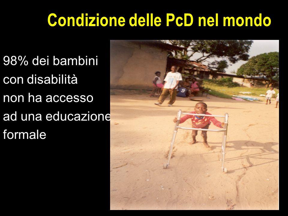Condizione delle PcD nel mondo 98% dei bambini con disabilità non ha accesso ad una educazione formale