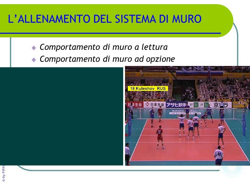 © by FIPAV - Centro Qualificazione Nazionale L'ALLENAMENTO DEL SISTEMA DI MURO Comportamento di muro a lettura Comportamento di muro ad opzione