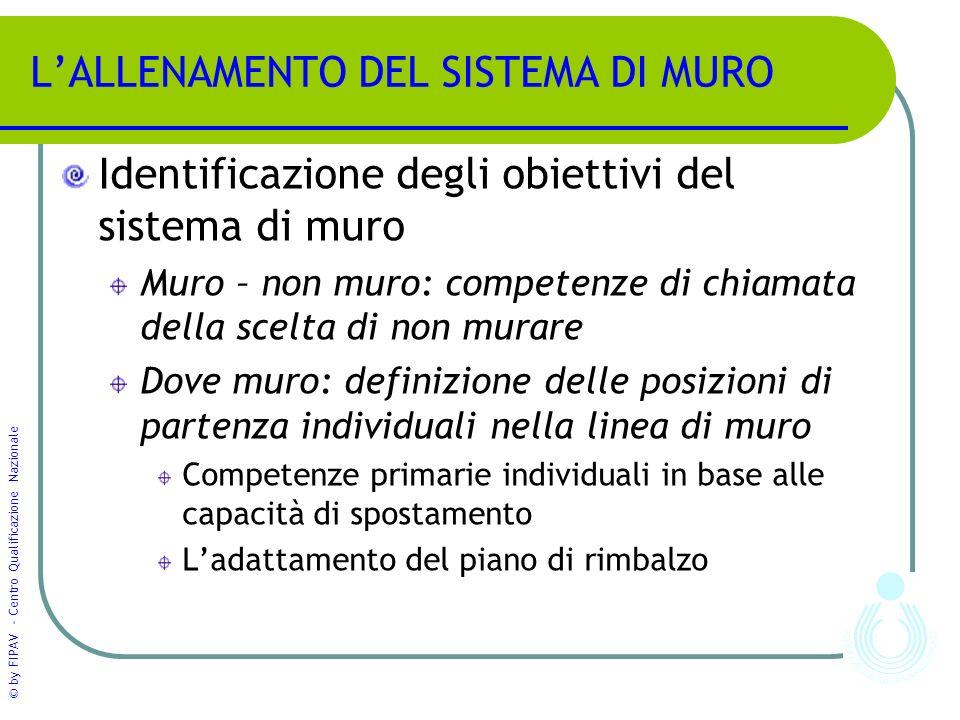 © by FIPAV - Centro Qualificazione Nazionale L'ALLENAMENTO DEL SISTEMA DI MURO Identificazione degli obiettivi del sistema di muro Muro – non muro: co