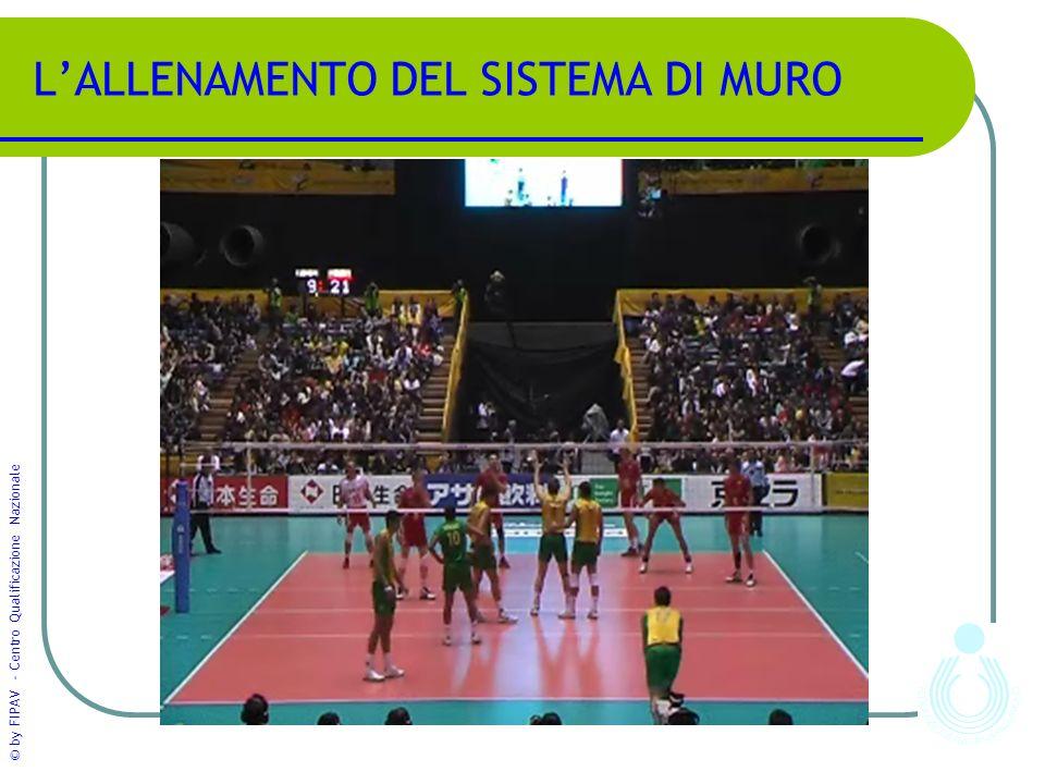 © by FIPAV - Centro Qualificazione Nazionale L'ALLENAMENTO DEL SISTEMA DI MURO