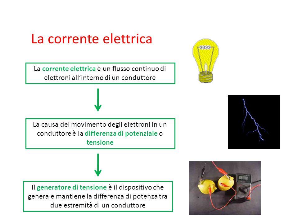 La corrente elettrica La corrente elettrica è un flusso continuo di elettroni all'interno di un conduttore La causa del movimento degli elettroni in un conduttore è la differenza di potenziale o tensione Il generatore di tensione è il dispositivo che genera e mantiene la differenza di potenza tra due estremità di un conduttore