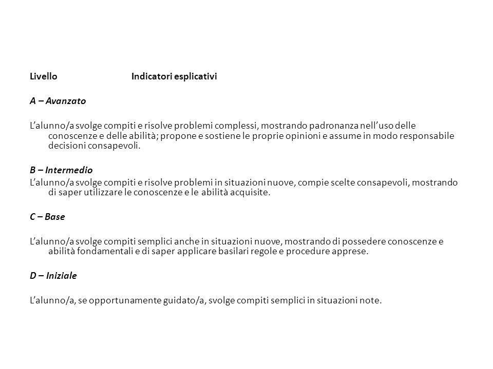 Livello Indicatori esplicativi A – Avanzato L'alunno/a svolge compiti e risolve problemi complessi, mostrando padronanza nell'uso delle conoscenze e d